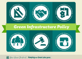 GREEN: 6 ways green infrastructure takes root locally and regionally